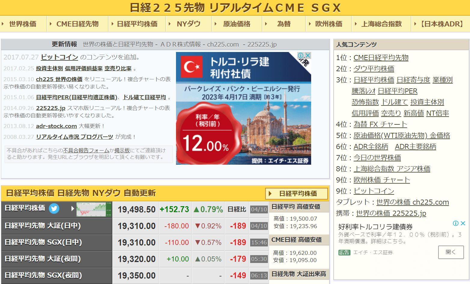 225CMEのサイト画面